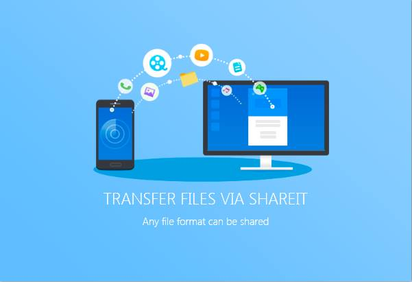 Fee Download SHAREit For Windows, Mac, Android & iOS