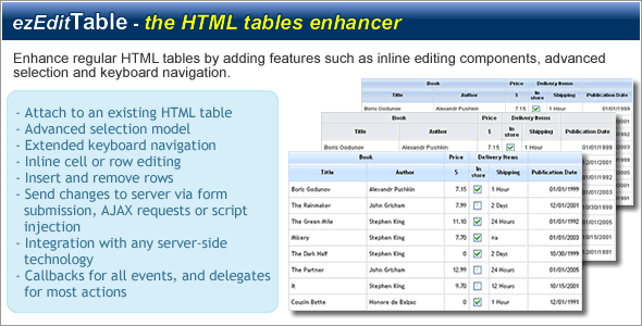 ezEditTable - Enhance HTML Tables