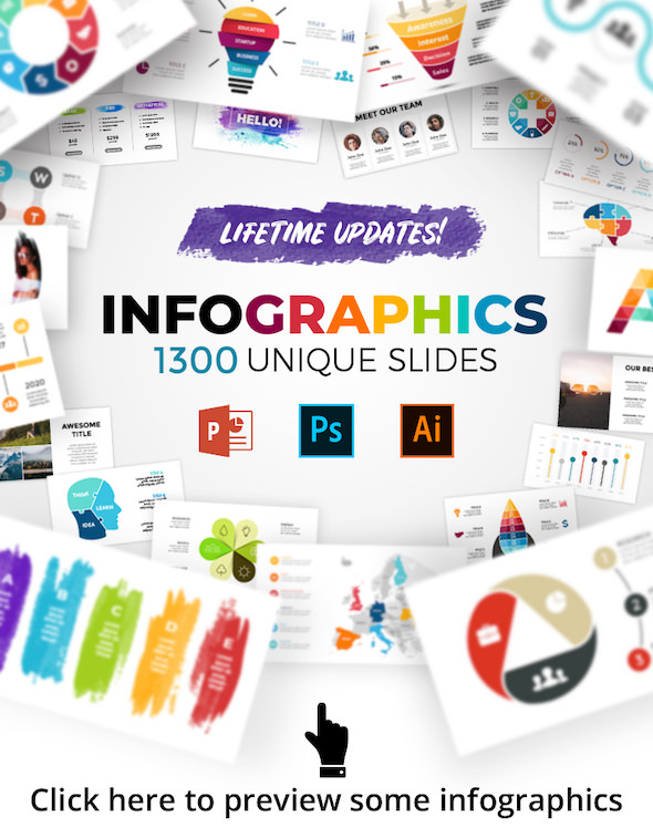 Massive Infographics Bundle. PowerPoint, Photoshop, Illustrator. Updatable!